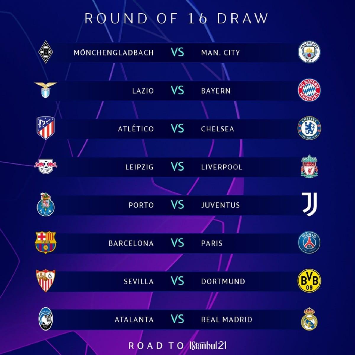 Sorteggi Champions League: dove seguire la diretta in Tv e streaming